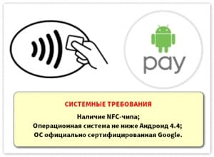 Как расплачиваться телефоном в магазине вместо карты от Сбербанка